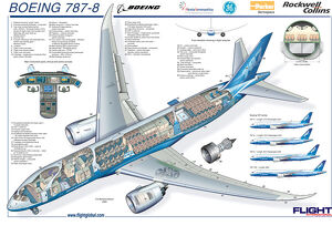 Boeing 787-8 Micro Cutaway Poster